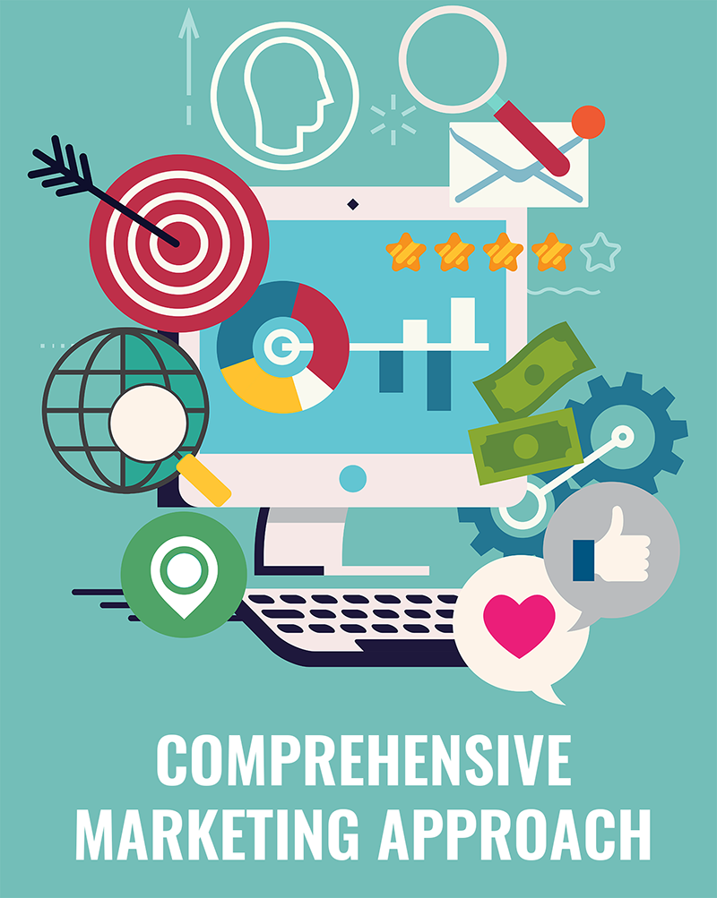 Comprehensive Digital Marketing near Pittsburgh PA